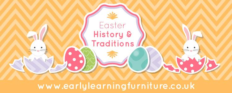 What Is Easter? Easter History & Traditions