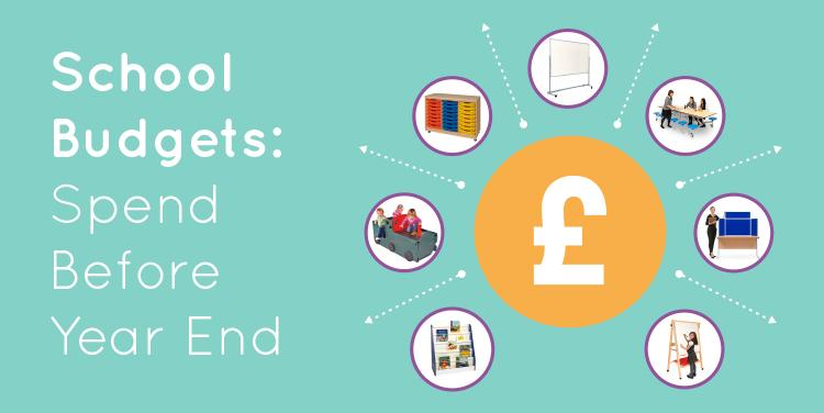 School Budgets - Spend Before Year End